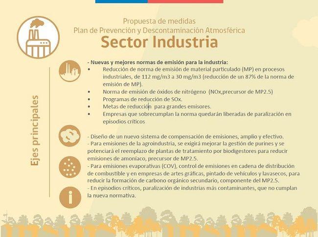 Sector-Industria-compressor