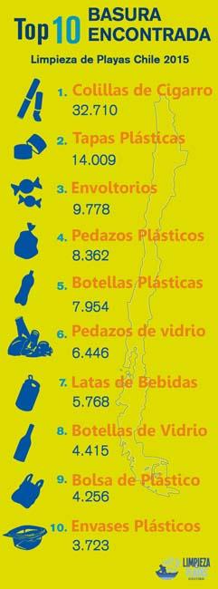 limpieza-playas-2015